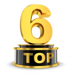 top 6 best MBA Admission Consultants
