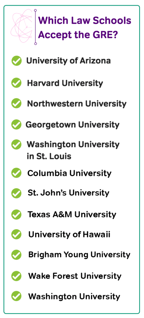 Which Law Schools Accept the GRE?