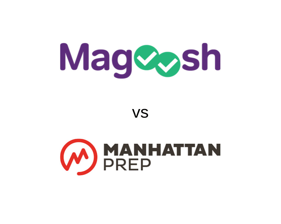 Magoosh Online Test Prep In Store Stock