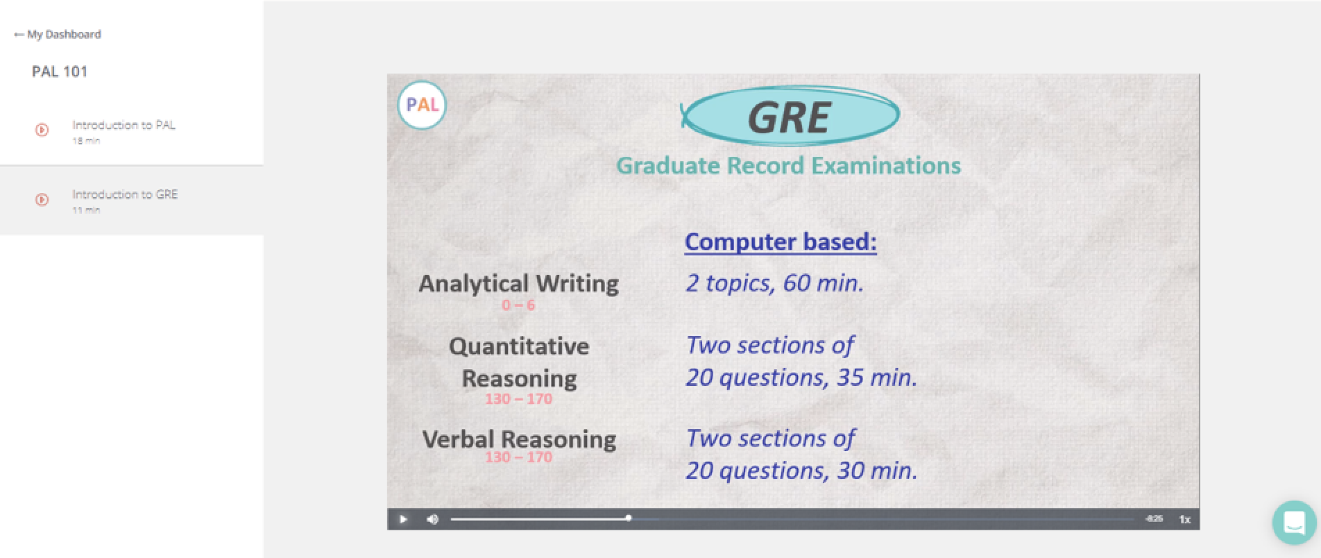 ExamPal GRE video lessons
