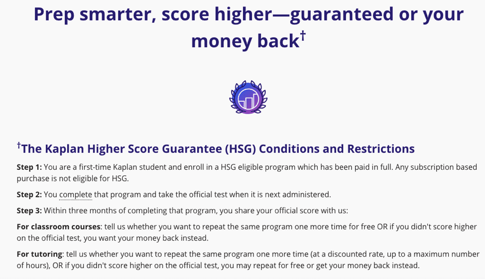 kaplan gmat higher score guarantee