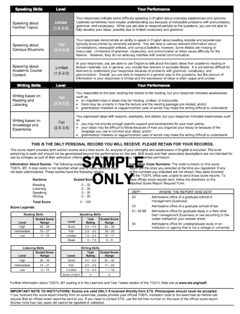 sample toefl score report part 2