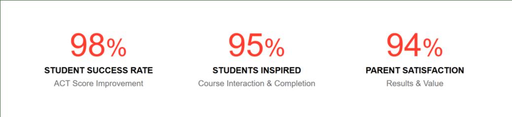 kranse institute ACT score improvement guarantee