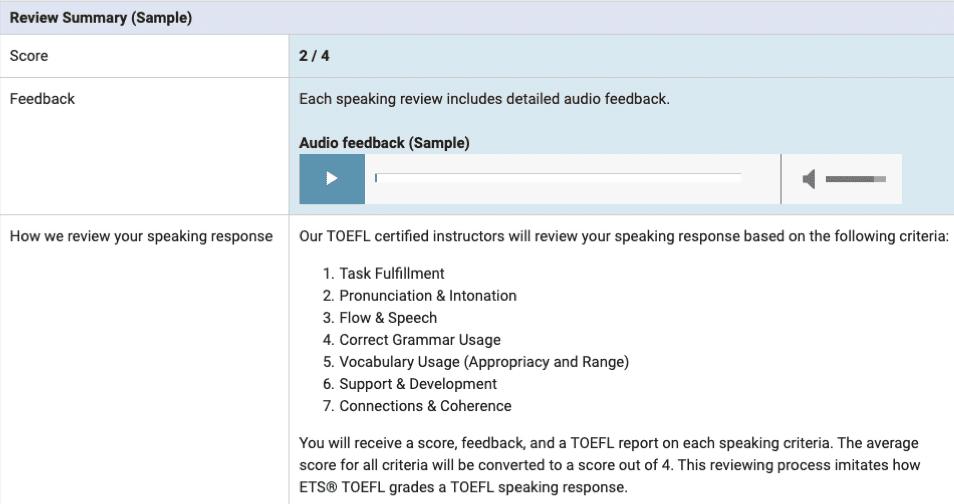 bestmytest TOEFL speaking reviews