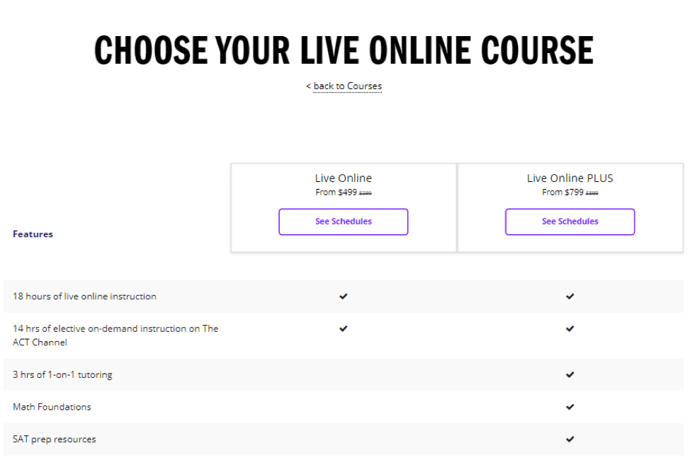 kaplan ACT live online plus review