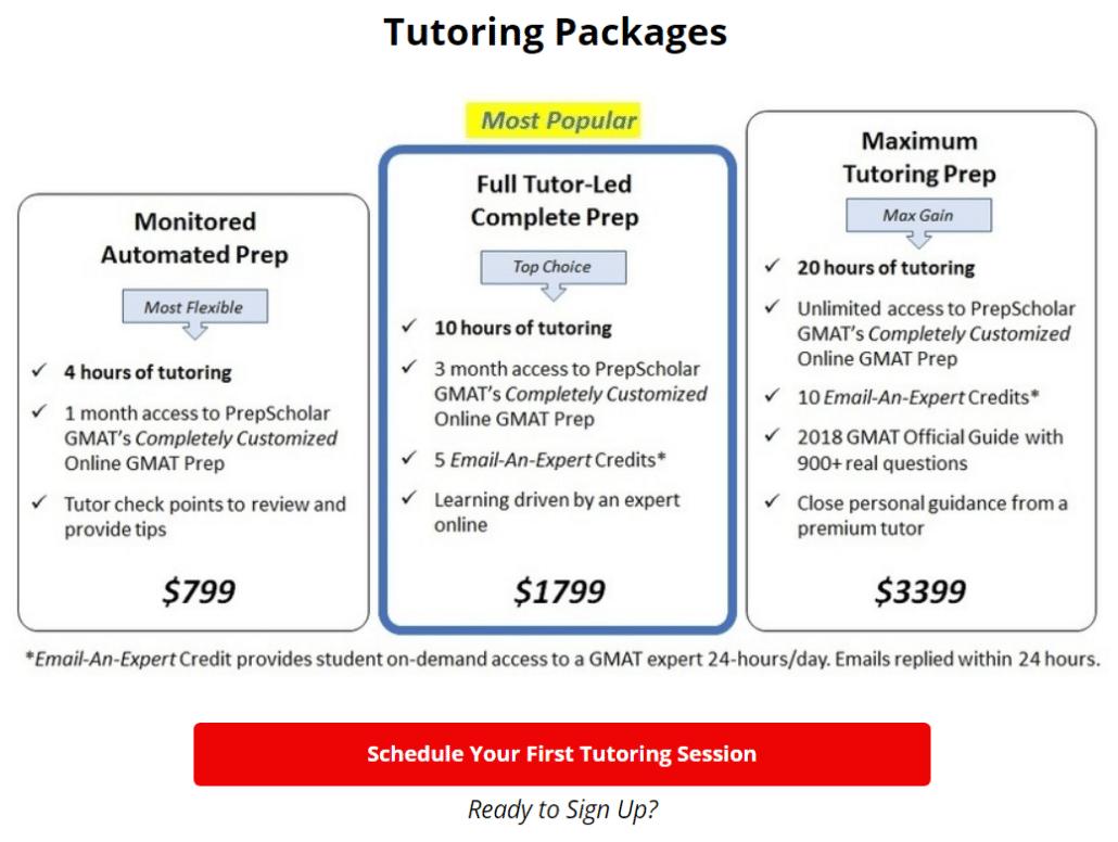 prepscholar GMAT Tutoring Packages